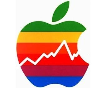 Apple shares rose on buyback