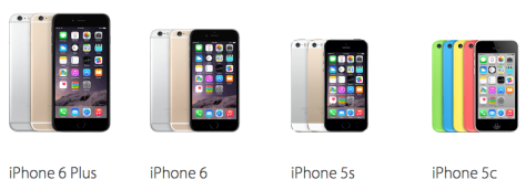 They're bigger all right! (left – ranges form Apple's iPhone online Store compare page)