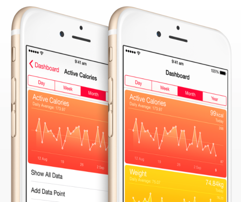 Apple's new new Health app