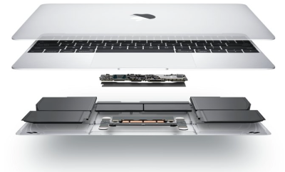The smaller MacBook battery lasts so long due to a combination of its updated Retina display, ultra-low-power RAM, and Intel's Broadwell processors.