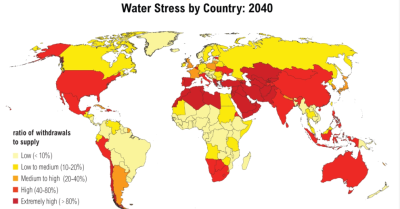 WaterStress