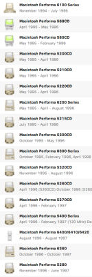 (Image from the MacTracker software, that features the salient points of every Mac ever made)