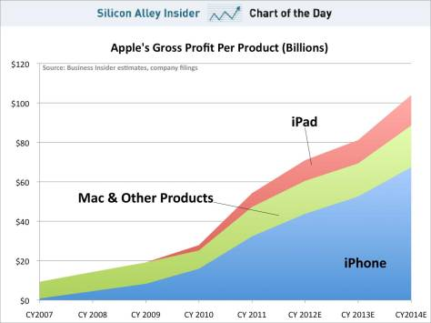 (Image from Business Insider)