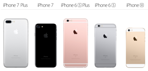 (Image from Apple Inc)